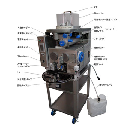 The automated noodle making machine M200-3.5